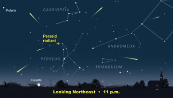 Perseid_Vic_radiants